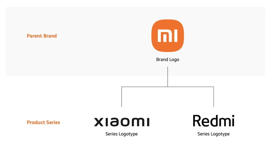 xiaomi removed mi from its name